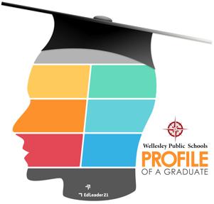 Profile of Graduate Icon