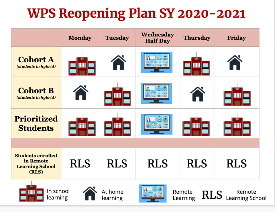 WPS Reopening Plan SY 2020-21