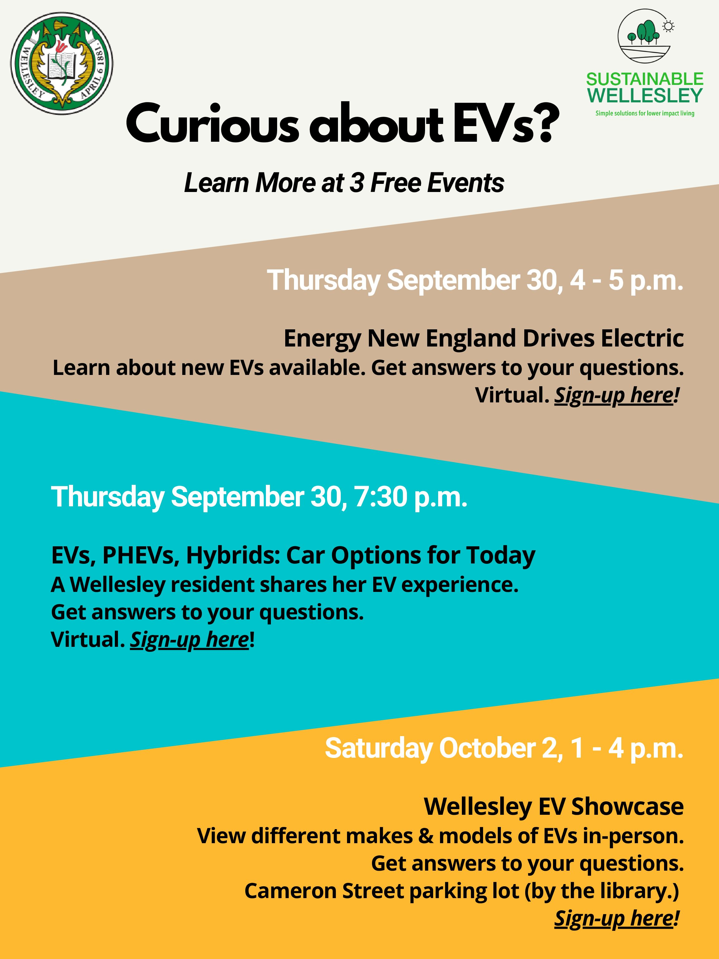 WMLP and Sustainable Wellesley to host:   Learn About Electric Vehicles (EV) Events